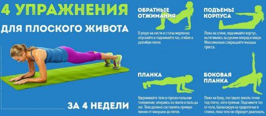 Зарядка для похудения живота и боков за неделю в домашних условиях