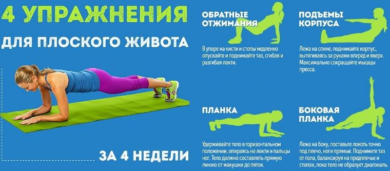 Упражнения на похудение живота и талии