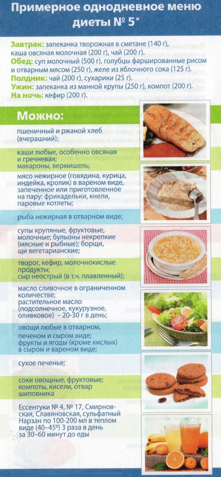 Правильная диета номер 5
