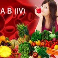 Диета по группе крови составить