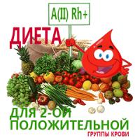 Питание и продукты для 2 группы крови положительной и отрицательной, дета для группы крови