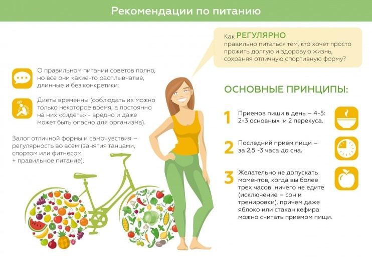 Советы Чтобы Сбросить Вес.