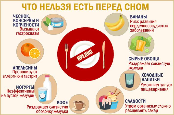 что лучше есть перед сном при похудении