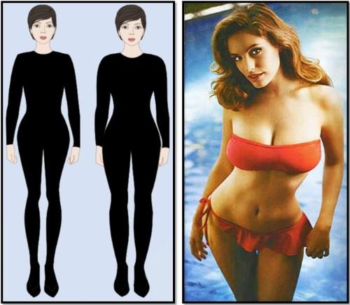 Как набрать вес девушке - быстро и без вреда для здоровья
