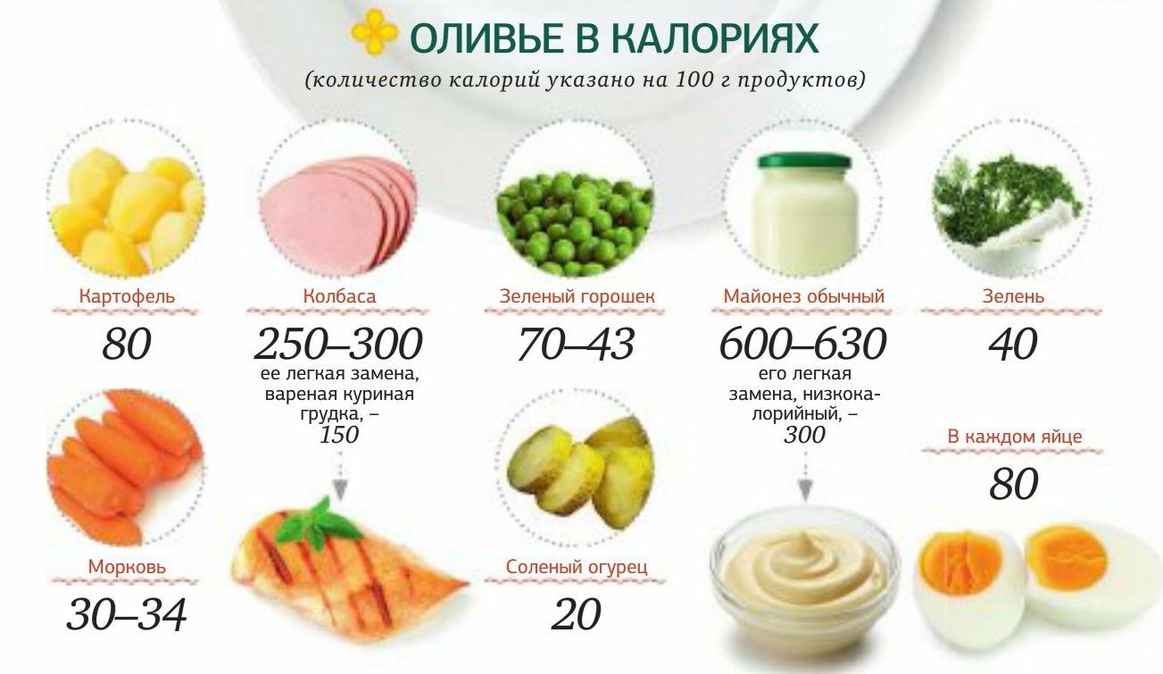 Способ Похудеть Считая Калории. Подсчет калорий: с чего начать? Самое подробное руководство по подсчету калорий!