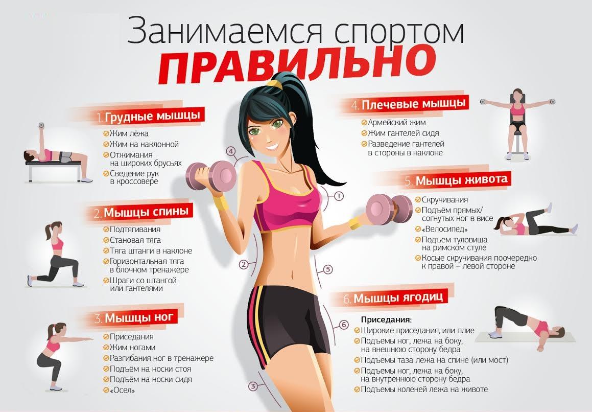 Упражнения чтобы убрать ляшки за неделю