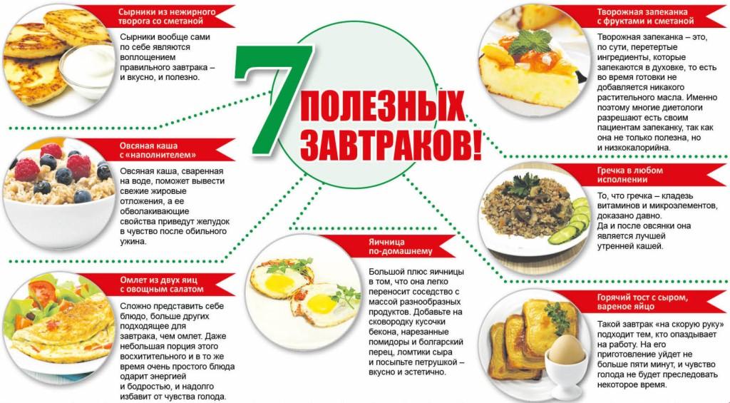 Правильное Похудение Рецепты Блюд.