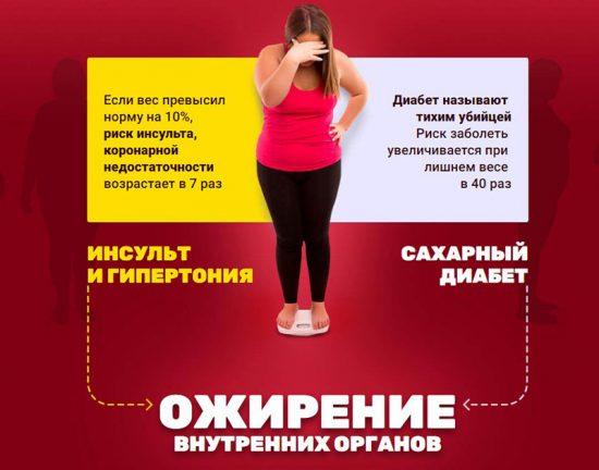 препарат для похудения нейросистема отзывы пбк