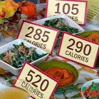 Суточная норма калорий и БЖУ в день для женщины, мужчины, подростка, беременной. Норма для похудения, наращивания мышц