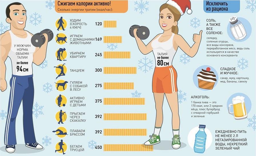 Как Сжечь 1 Кг Жира Упражнения. 20-минутный комплекс упражнений, сжигающих жир быстро и эффективно
