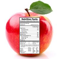 Много ли калорий в яблоке
