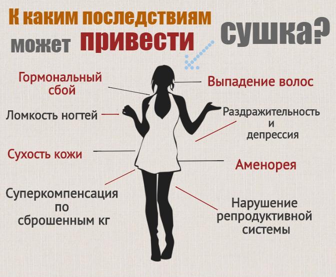 Диета При Гормональном Нарушении У Женщин Диета. Гормональная диета – корректирующее питание