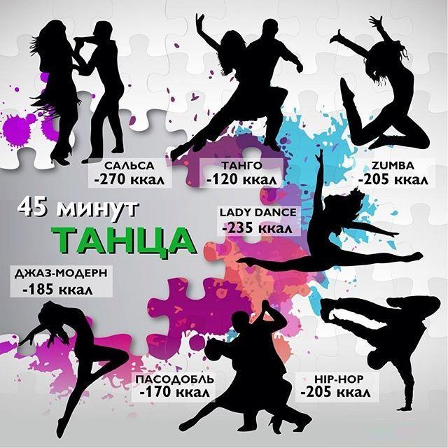 Танцы для похудения видео