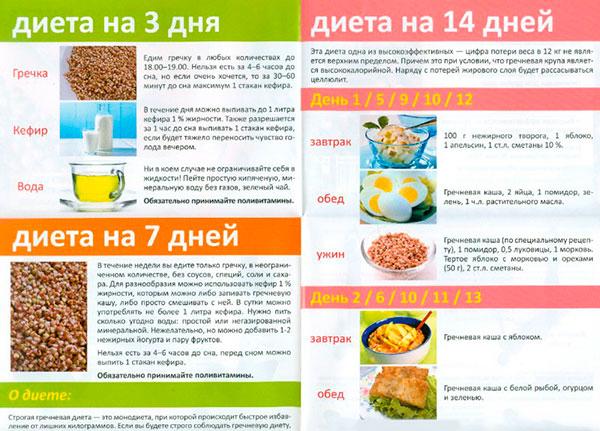 Несложная но эффективная диета для похудения в домашних условиях