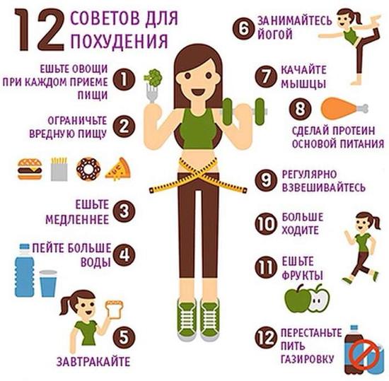 Как похудеть за месяц на 20 кг: эффективные диеты и упражнения