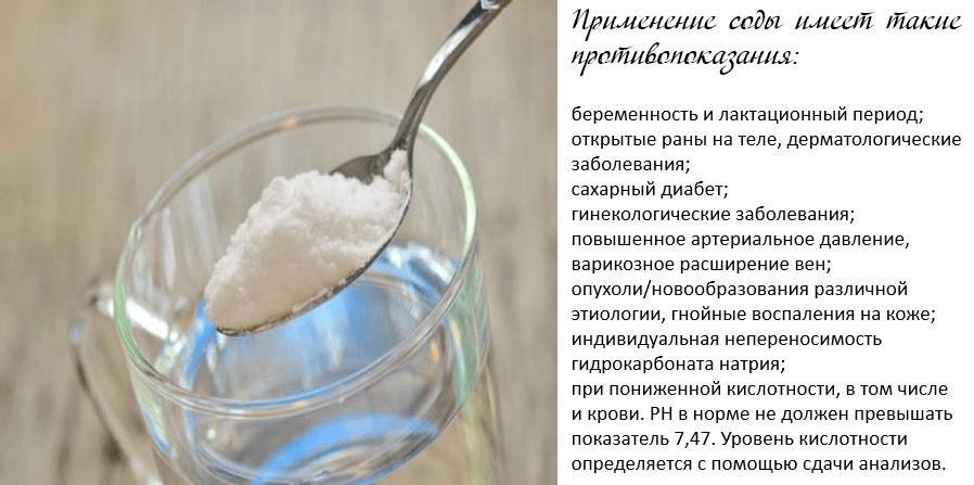 С простой соды можно похудеть