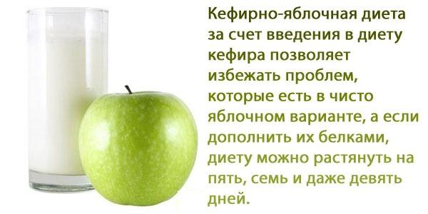 диета на яблоках и кефире отзывы и