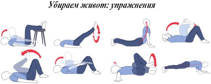 Как убрать жир с живота и боков в домашних условиях упражнения