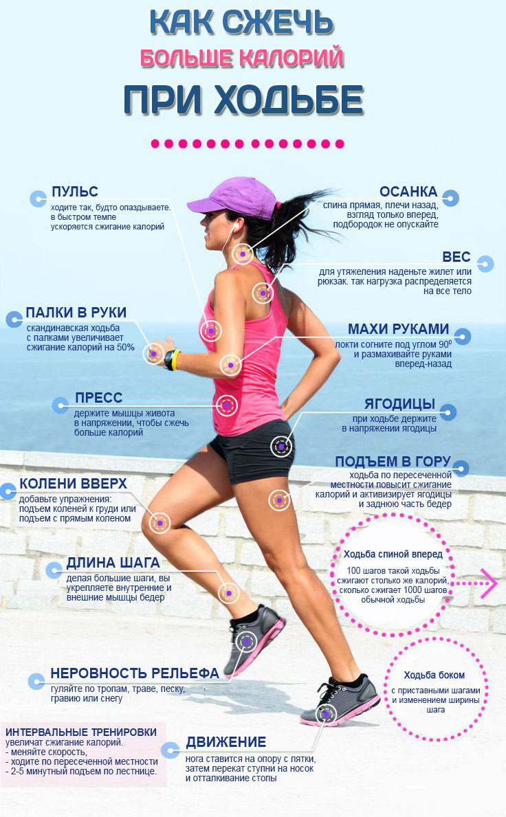 Бег и калории