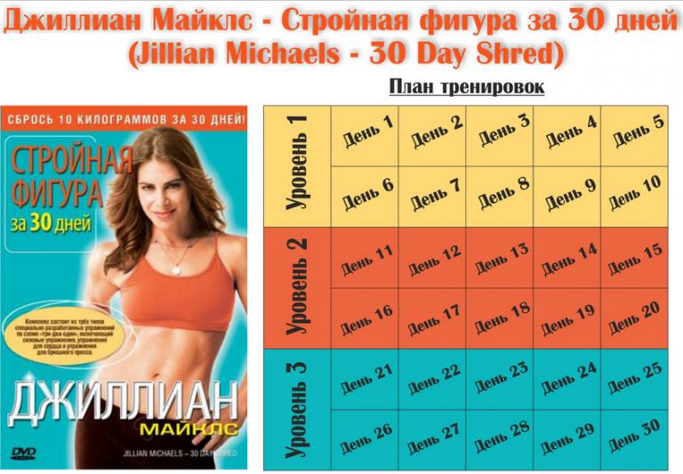 Джилиан Майклс - стройная фигура за 30 дней, уровень 1, 2, 3 на русском видео