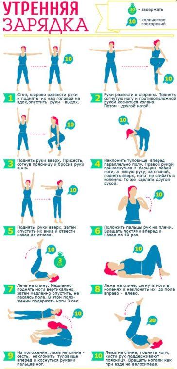 Как сделать зарядку для живот