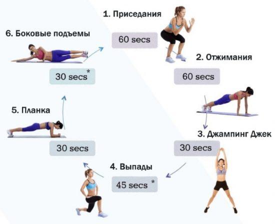 Фитнеса для похудения утром